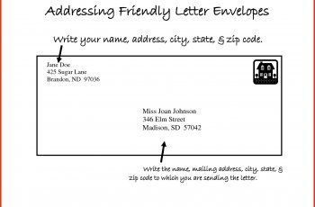 address letter format letter address format on envelope refrence letter format address envelope new unique address letter envelope of letter address format on envelope