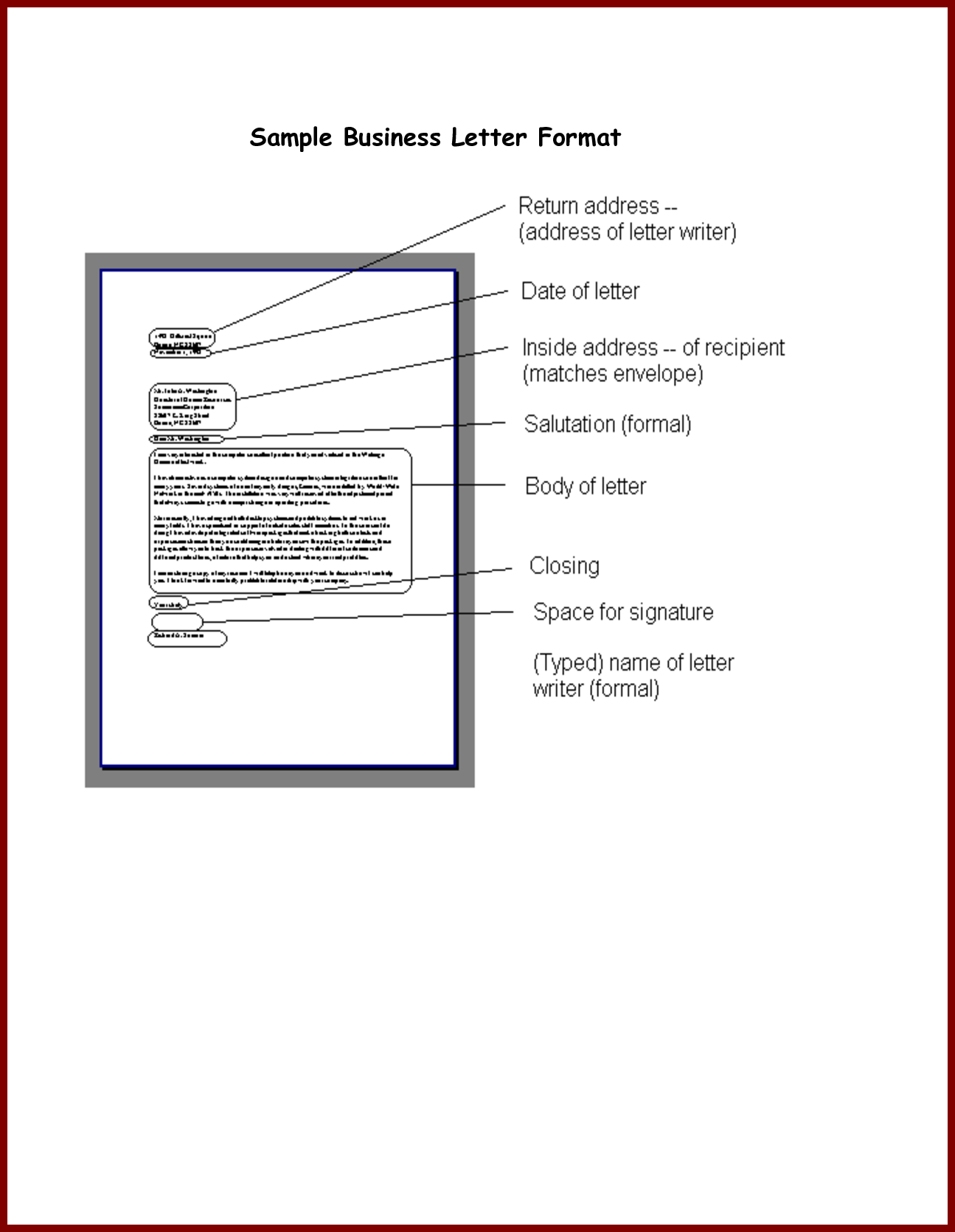 Formats Of Business Letter from appareldream.com