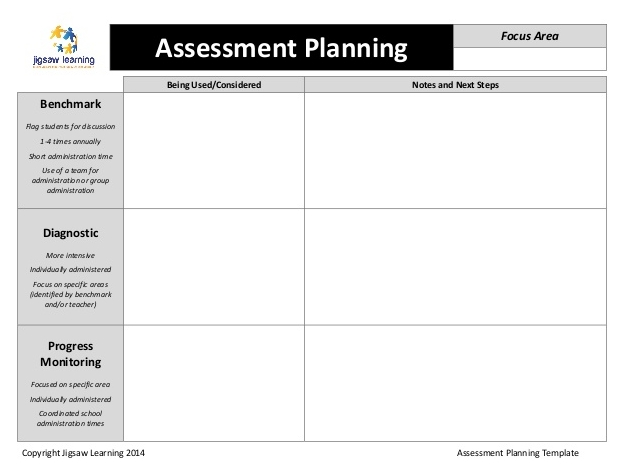 Assessment plan template customizable design template