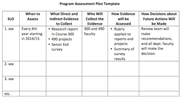 Assessment plan template template